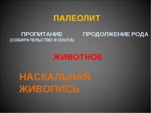ПАЛЕОЛИТ ПРОПИТАНИЕ (СОБИРАТЕЛЬСТВО И ОХОТА) ПРОДОЛЖЕНИЕ РОДА ЖИВОТНОЕ НАСКАЛ