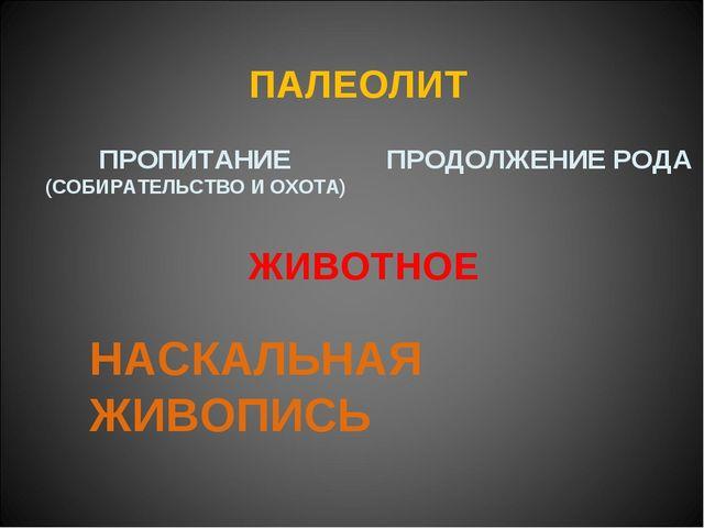 ПАЛЕОЛИТ ПРОПИТАНИЕ (СОБИРАТЕЛЬСТВО И ОХОТА) ПРОДОЛЖЕНИЕ РОДА ЖИВОТНОЕ НАСКАЛ...