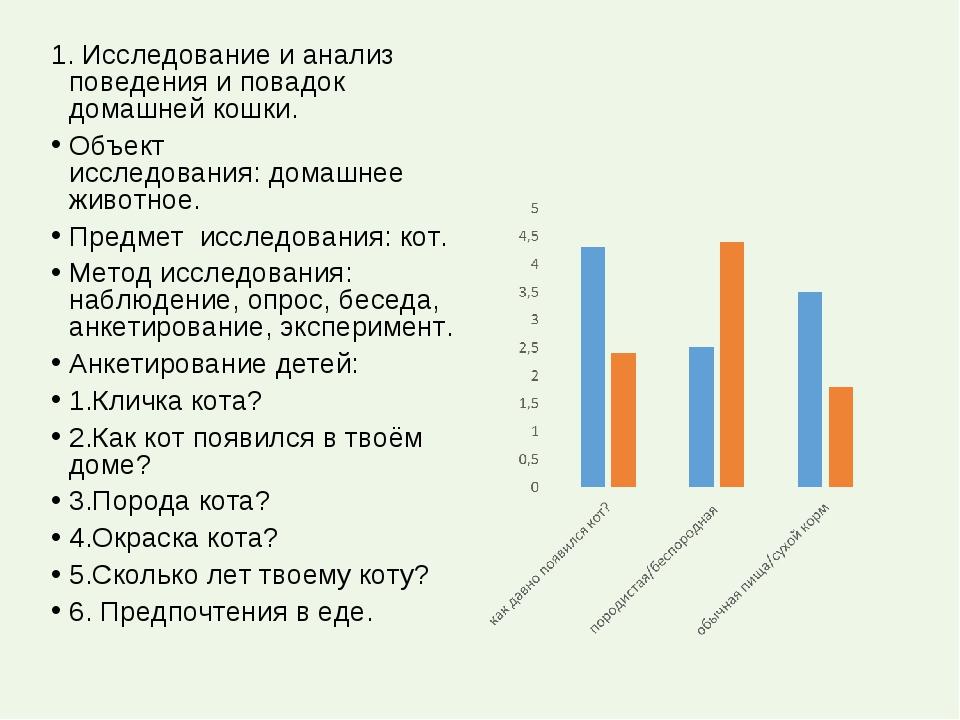 1. Исследование и анализ поведения и повадок домашней кошки. Объект исследова...