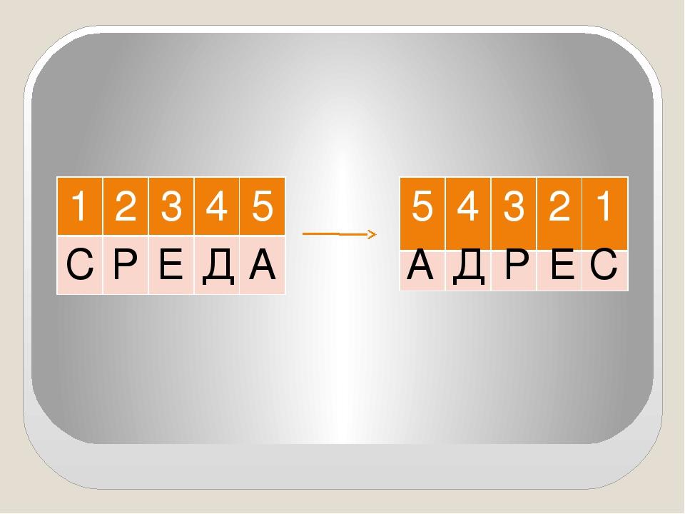 А Д Р Е С 1 2 3 4 5 С Р Е Д А 5 4 3 2 1