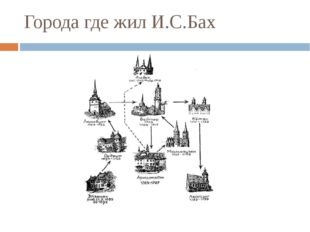 Города где жил И.С.Бах