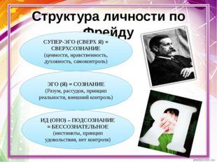 Структура личности по Фрейду ИД (ОНО) – ПОДСОЗНАНИЕ = БЕССОЗНАТЕЛЬНОЕ (инстин