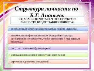 Структура личности по Б.Г. Ананьеву Б.Г. АНАНЬЕВСЧИТАЕТ, ЧТО В СТРУКТУРУ ЛИЧ