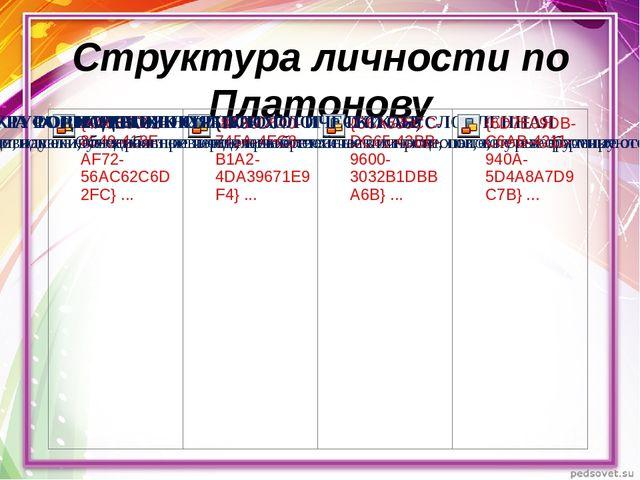 Структура личности по Платонову