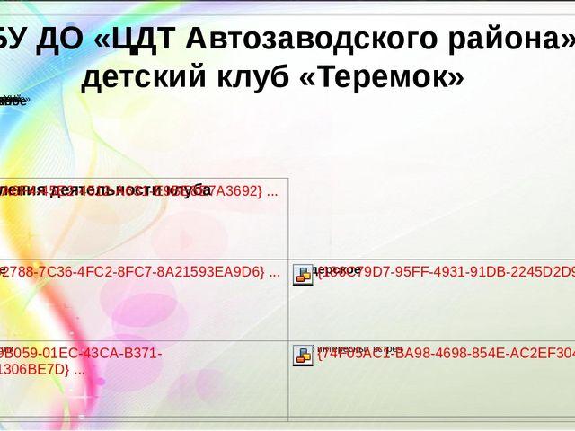 МБУ ДО «ЦДТ Автозаводского района» детский клуб «Теремок»