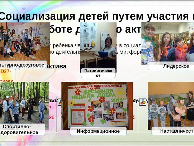 Социализация детей путем участия в работе детского актива Цель: развитие личн...
