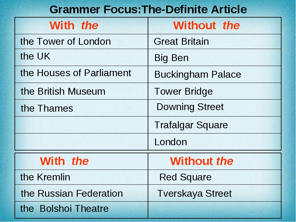 Grammer Focus:The-Definite Article With the	 Without the the Kremlin	 Red Squ...