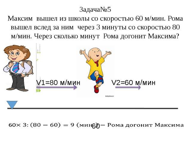 Задача№5 Максим вышел из школы со скоростью 60 м/мин. Рома вышел вслед за ним...