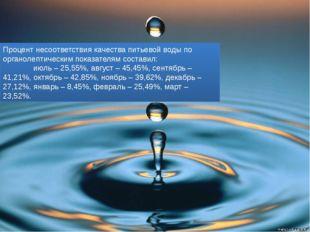Процент несоответствия качества питьевой воды по органолептическим показателя