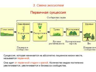 3. Смена экосистем Сукцессия, которая начинается на абсолютно лишенном жизни