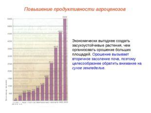 Повышение продуктивности агроценозов Экономически выгоднее создать засухоусто
