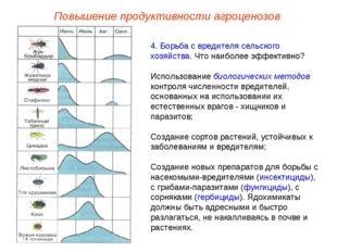 Повышение продуктивности агроценозов 4. Борьба с вредителя сельского хозяйств
