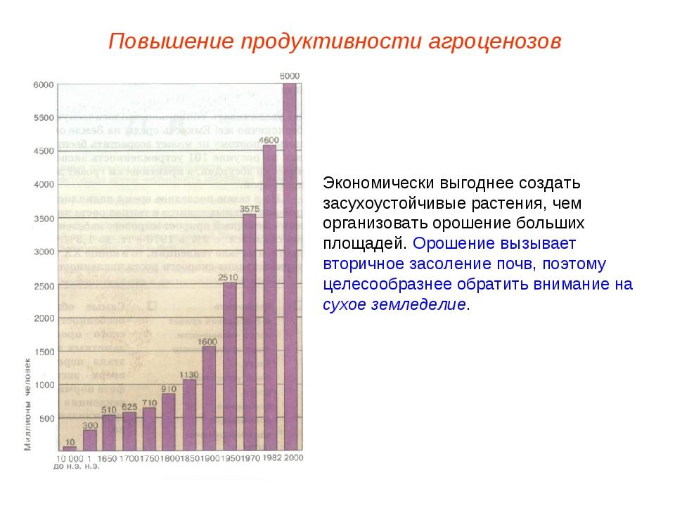 Повышение продуктивности агроценозов Экономически выгоднее создать засухоусто...