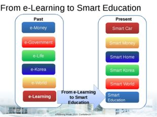 From e-Learning to Smart Education