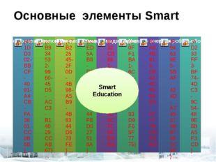 Основные  элементы Smart