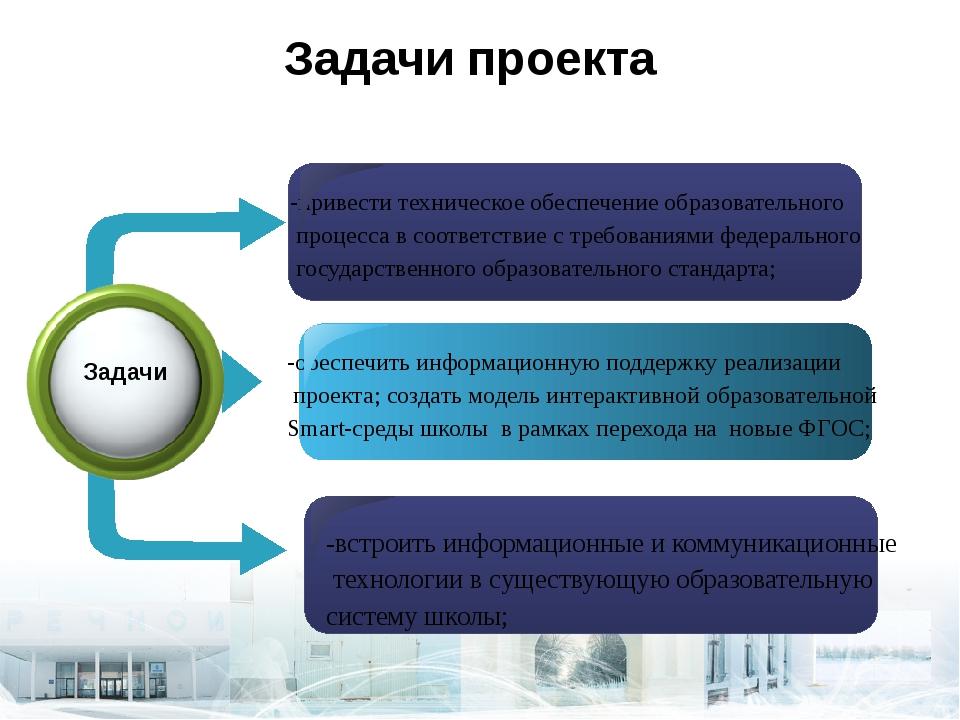 Задачи проекта