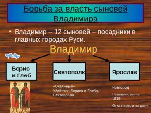 Борьба за власть сыновей Владимира Владимир – 12 сыновей – посадники в главны