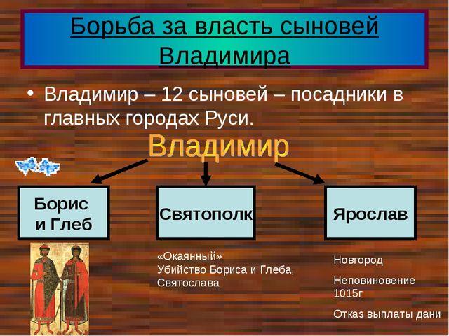 Борьба за власть сыновей Владимира Владимир – 12 сыновей – посадники в главны...