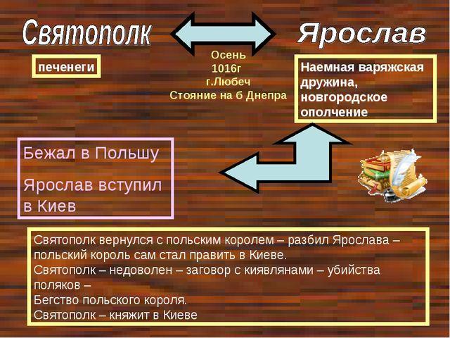 Наемная варяжская дружина, новгородское ополчение печенеги Осень 1016г г.Любе...