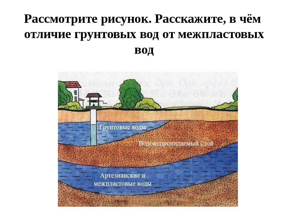 Рассмотрите рисунок. Расскажите, в чём отличие грунтовых вод от межпластовых...