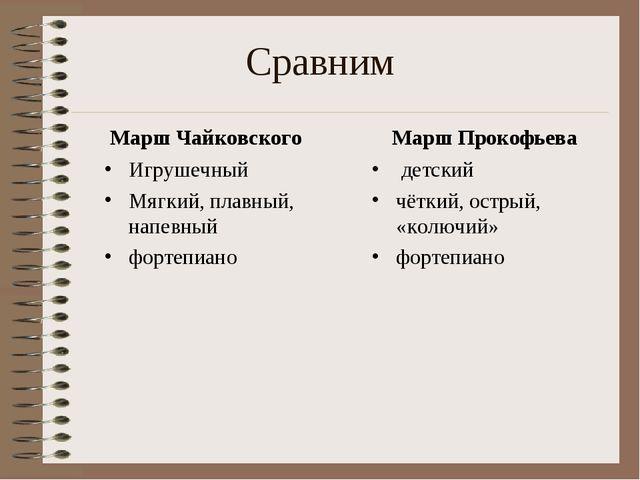 Сравним Марш Чайковского Игрушечный Мягкий, плавный, напевный фортепиано Марш...