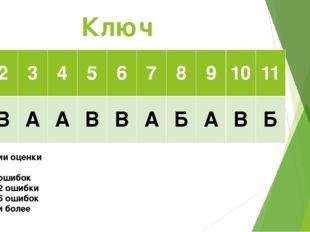 Ключ Критерии оценки «5» – 0 ошибок «4» – 1-2 ошибки «3» – 3-5 ошибок «2» – 6