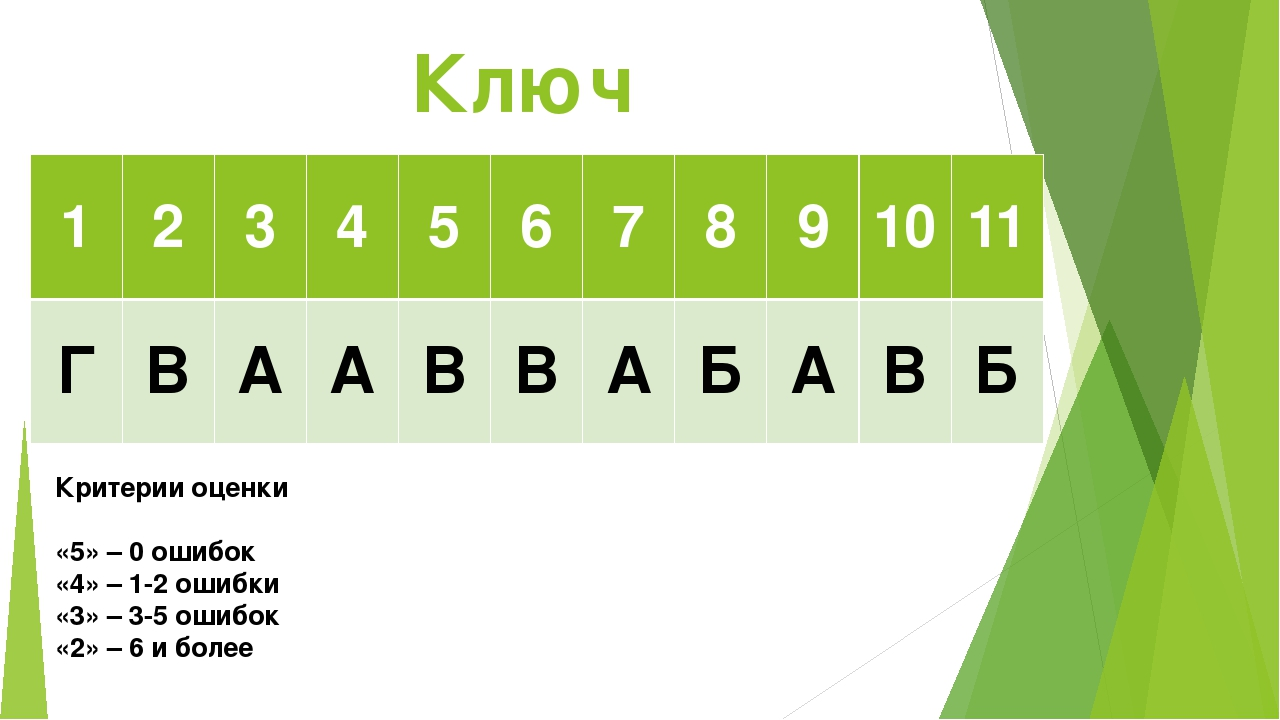 Ключ Критерии оценки «5» – 0 ошибок «4» – 1-2 ошибки «3» – 3-5 ошибок «2» – 6...