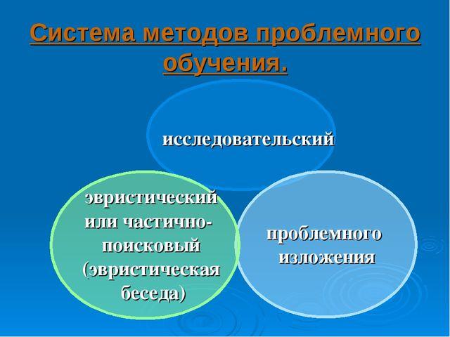 Система методов проблемного обучения.