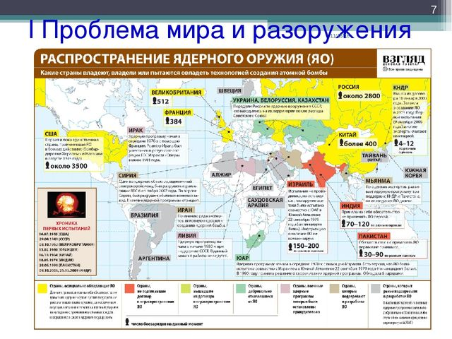 I Проблема мира и разоружения * *
