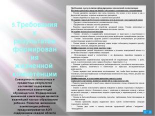 6. Рабочие программы отдельных учебных предметов Календарно- поурочное планир