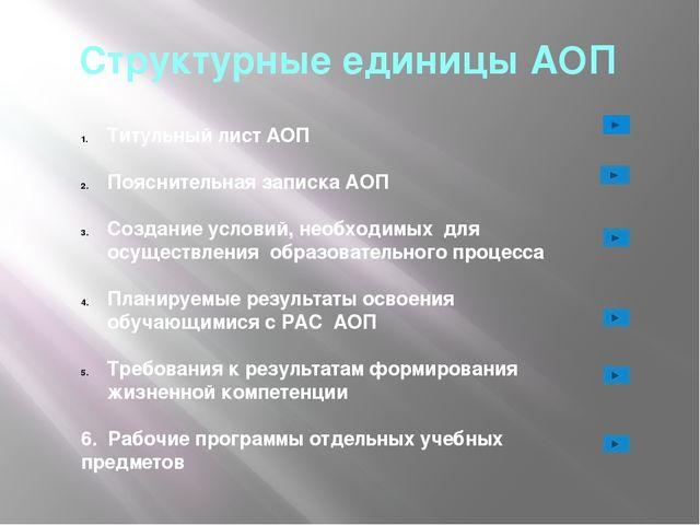 4.Планируемые результаты освоения обучающимся с РАС АОП Личностные результаты...