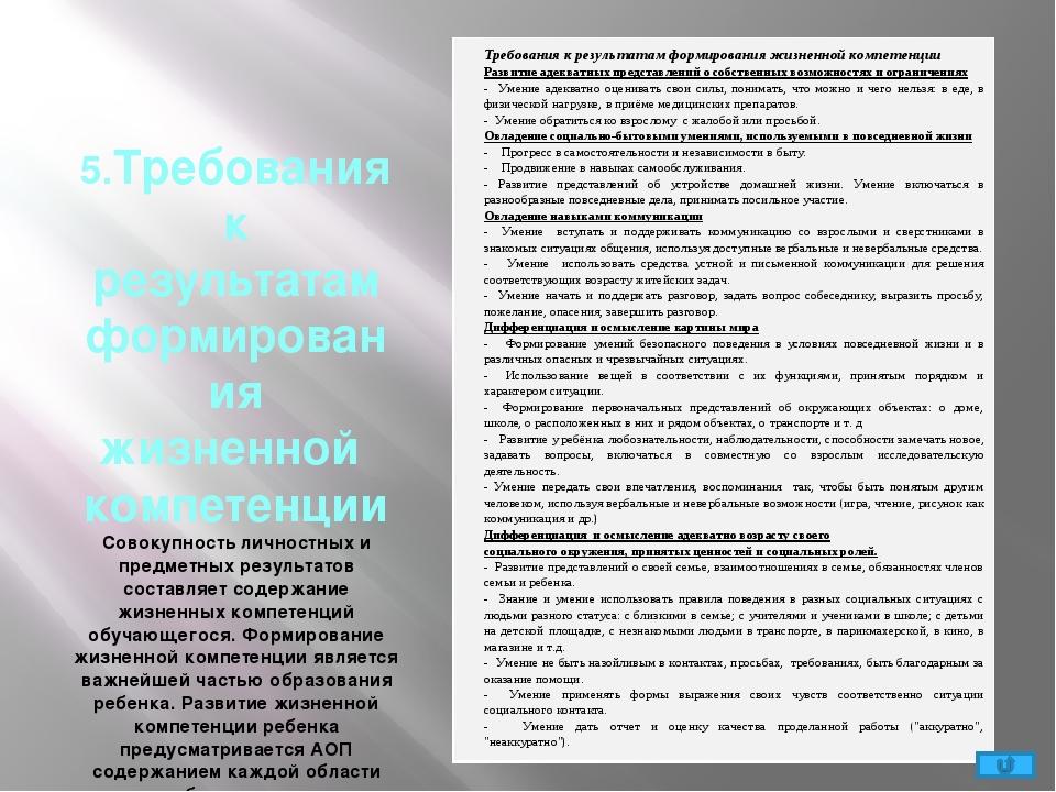 6. Рабочие программы отдельных учебных предметов Календарно- поурочное планир...