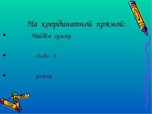 На координатной прямой: Найдём сумму: -5+0= -5 а+0=а