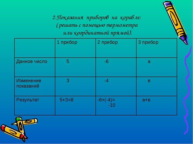 2.Показания приборов на корабле: ( решать с помощью термометра или координатн...