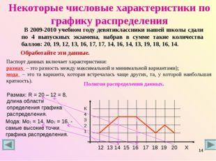 Некоторые числовые характеристики по графику распределения В 2009-2010 учебно