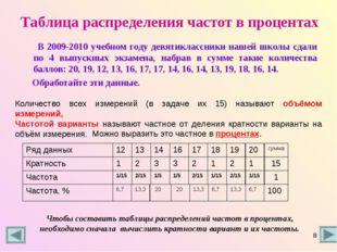 Таблица распределения частот в процентах В 2009-2010 учебном году девятикласс
