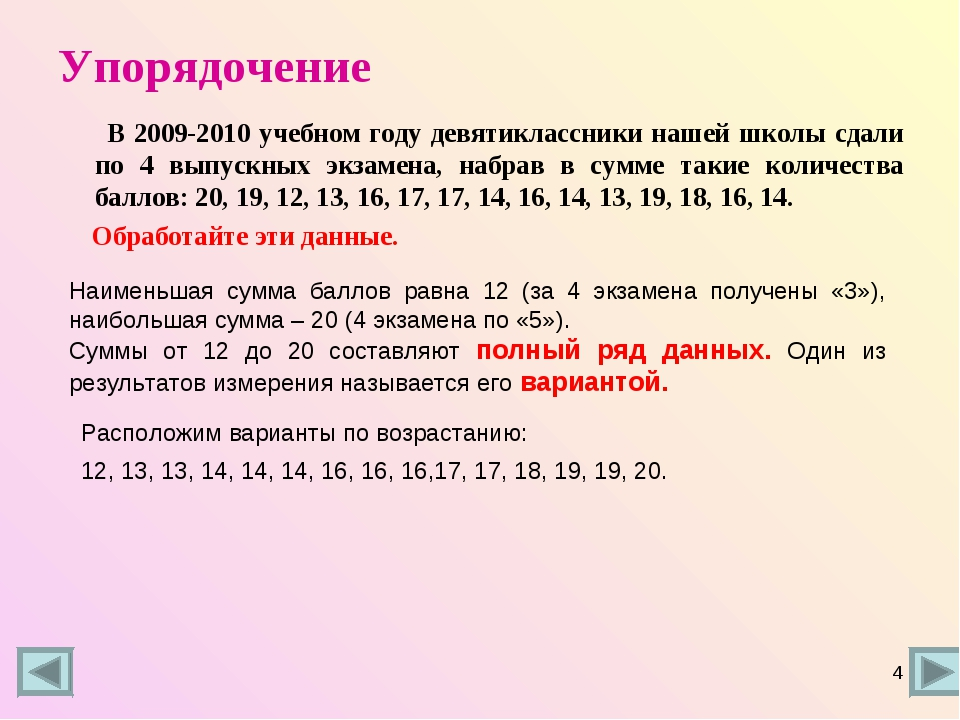 Упорядочение В 2009-2010 учебном году девятиклассники нашей школы сдали по 4...