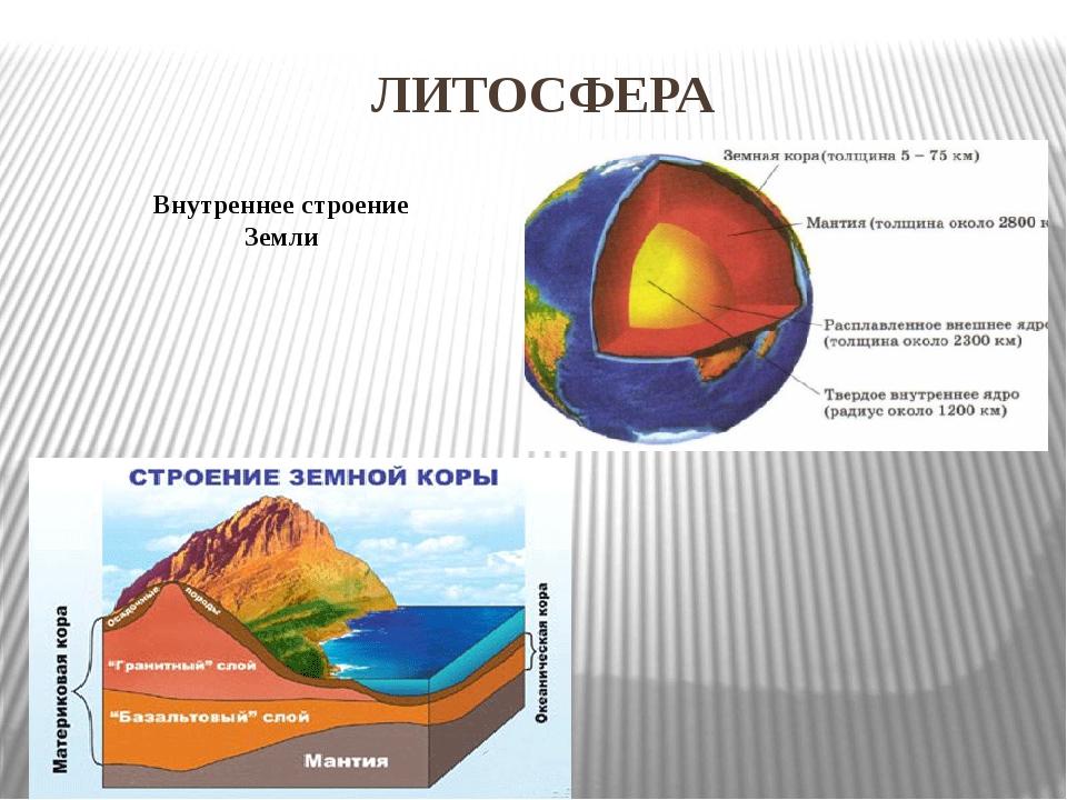 ЛИТОСФЕРА Внутреннее строение Земли