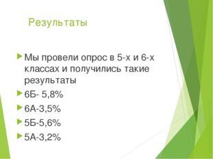 Мы провели опрос в 5-х и 6-х классах и получились такие результаты 6Б- 5,8% 6