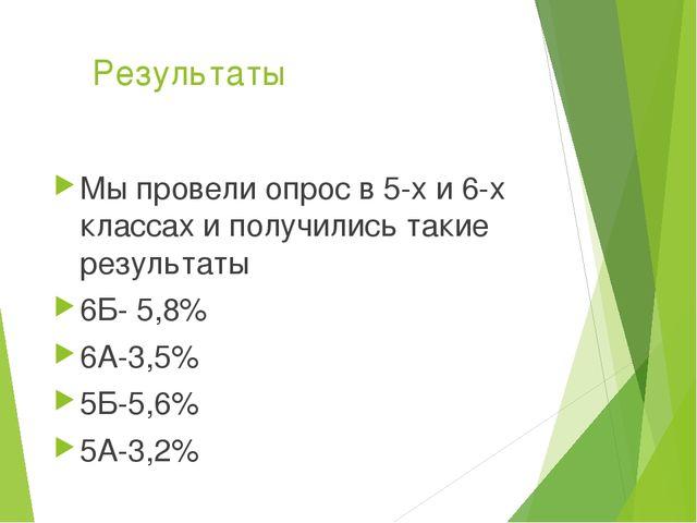 Мы провели опрос в 5-х и 6-х классах и получились такие результаты 6Б- 5,8% 6...