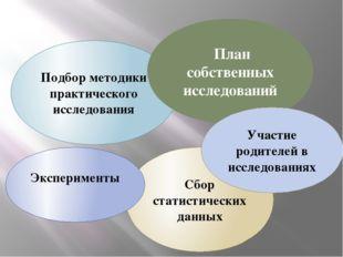 Подбор методики практического исследования План собственных исследований Сбо