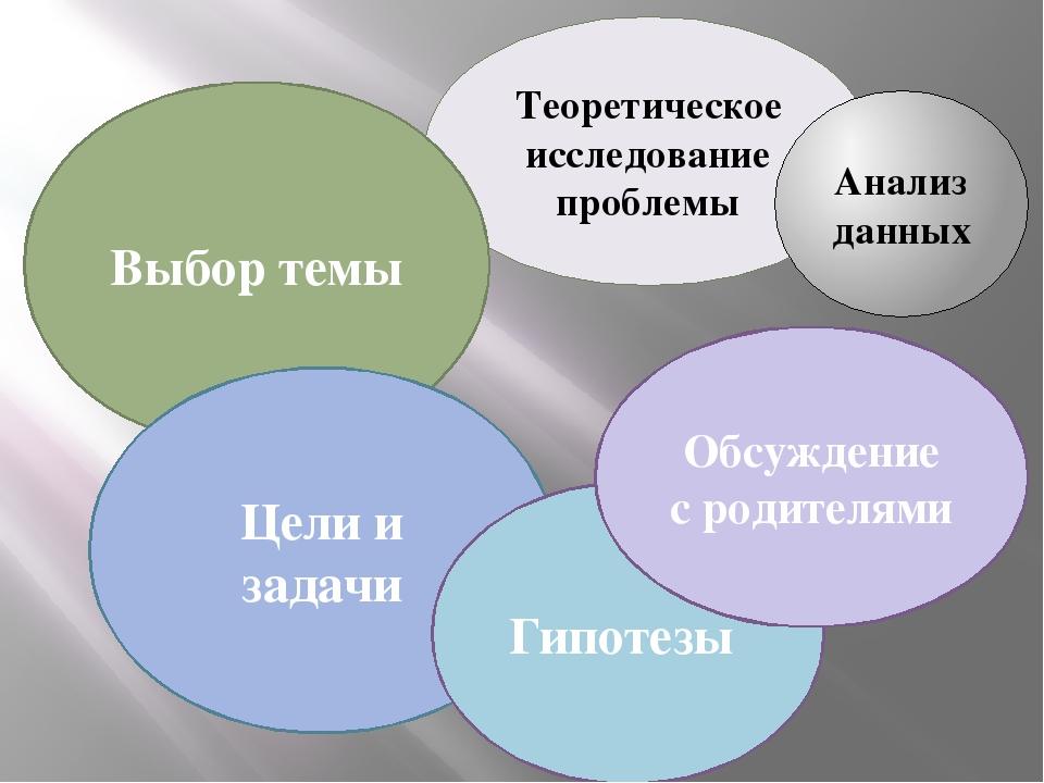 Теоретическое исследование проблемы Анализ данных Выбор темы Цели и задачи Г...