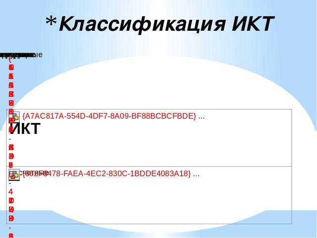Классификация ИКТ