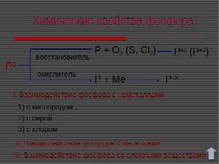 Химические свойства фосфора P0 P + O2 (S, Cl2) P+5 (P+3) восстановитель окисл