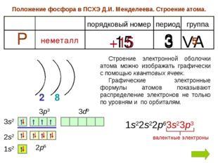 Положение фосфора в ПСХЭ Д.И. Менделеева. Строение атома. период группа поряд