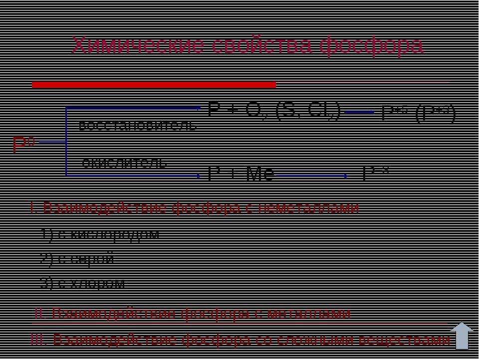 Химические свойства фосфора P0 P + O2 (S, Cl2) P+5 (P+3) восстановитель окисл...