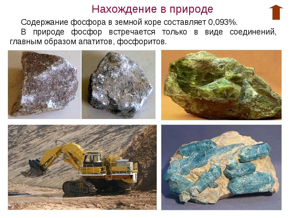 Нахождение в природе Содержание фосфора в земной коре составляет 0,093%. В пр...
