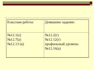 Классная работа: Домашнее задание: №12.1(е) №12.7(а) №12.13 (в) №12.2(г) №12