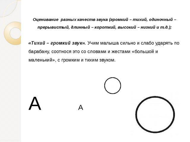 Оценивание разных качеств звука (громкий – тихий, одиночный – прерывистый, дл...
