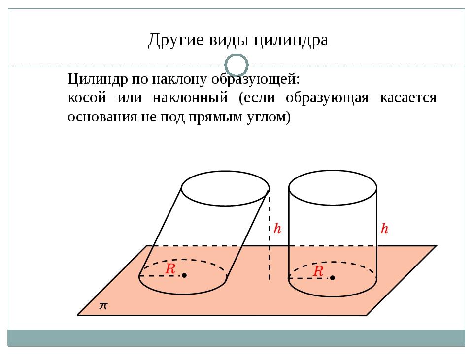 Другие виды цилиндра Цилиндр по наклону образующей: косой или наклонный (есл...